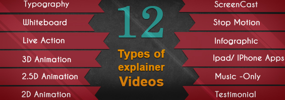 12 Types of explainer Videos to choose for startups