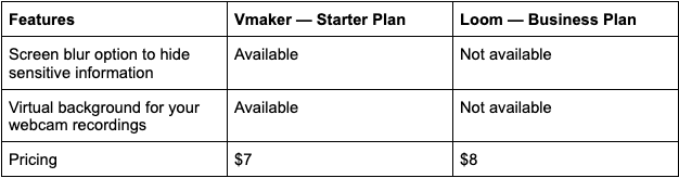 Starter and business plan comparison